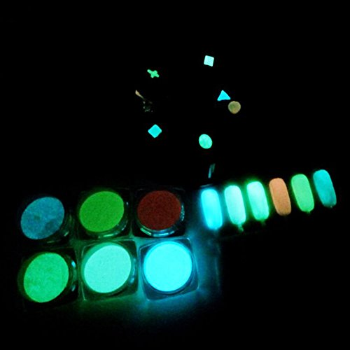 Fluoreszierendes Pulver